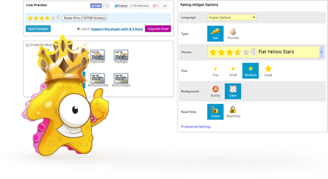 RatingWidget for WordPress Plugin Feature: Manage like a King